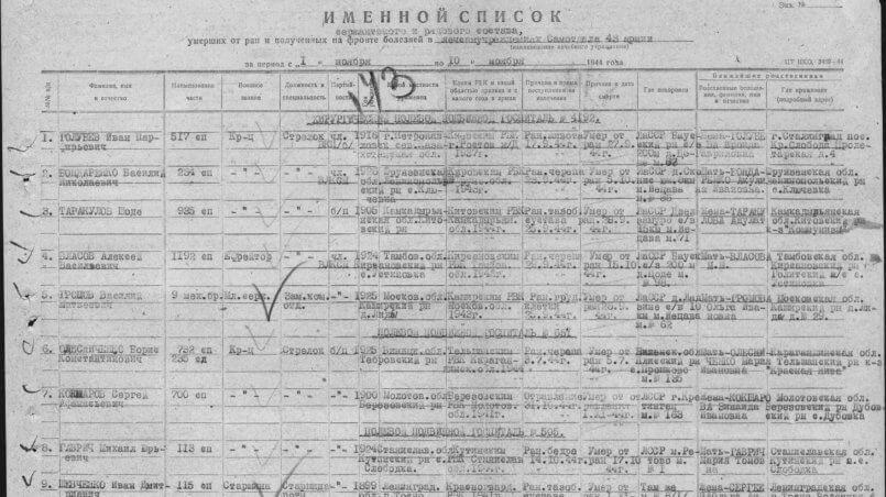 Голубов Иван Парфирьевич - место захоронения